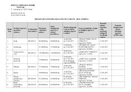 Registar ugovora bagatelne nabave – 2016