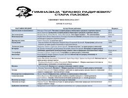 УЏБЕНИЦИ У ШКОЛСКОЈ 2016/2017. П Р В И Р А З Р Е Д