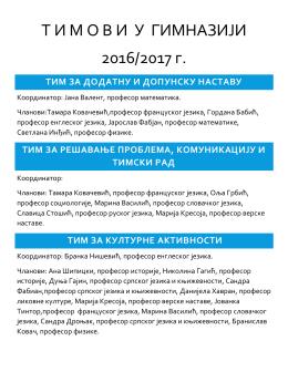 Т И М О В И У ГИМНАЗИЈИ 2016/2017 г.