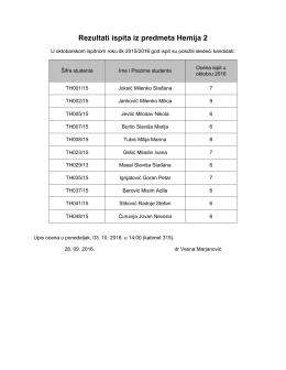 Rezultati ispita iz predmeta Hemija 2