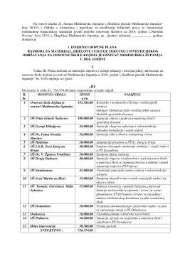 9. prijedlog i. izmjena plana rashoda za materijal, dijelove i usluge