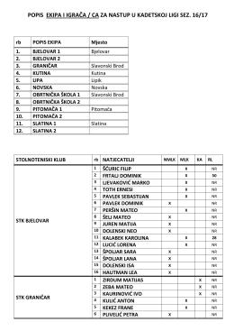 Popis natjecatelja i ekipa - slavonija