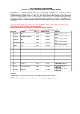 S.NO ADI ADAY NO AÇIKLAMA 1 İBRAHİM 22170 Yazılı Sınava