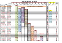 2016-2017 sezon planlaması