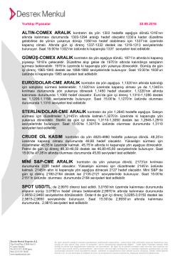 Yurtdışı Piyasalar 29.09.2016 ALTIN