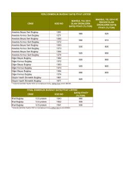 Ekmeklik Buğday Peşin Fiyat Listesi