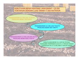 KEBUTUHAN BENIH KENTANG JAWA BARAT = 25.500 TON