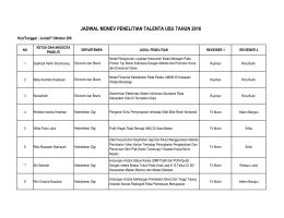 jadwal monev penelitian talenta usu tahun 2016