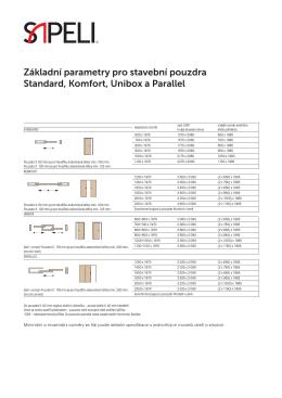 Základní parametry pro stavební pouzdra Standard, Komfort