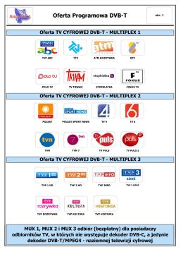 Oferta Programowa DVB-T - Rad