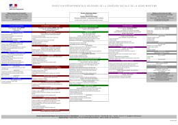Organigramme au 1er mai 2016 - Les services de l`État en Seine