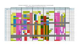 CM3 -Semestre 5 - Année 2016-2017 - * → td 1h ** → td 2h gr A et B