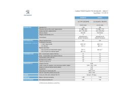 CARACTERISTIQUES TECHNIQUES - 308 GT Synthèse - 01/2015