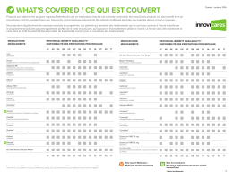 what`s covered / ce qui est couvert