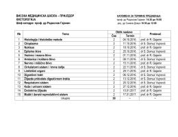 raspored predavanja iz predmeta histologija