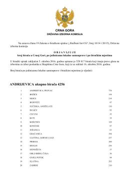 O B J A V LJ U J E - Državna izborna komisija