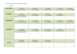 Распоред контролних и писмених задатака 1. разред
