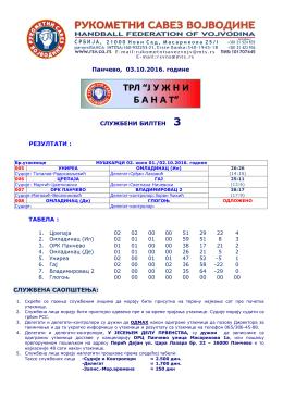 рукометни савез србије - рукометни савез војводине