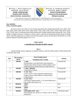 Lokacije birackih mjesta za glasanje na Lokalnim izborima u BiH