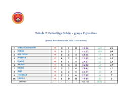 Tabela 2. Futsal lige Srbije – grupa Vojvodina