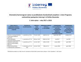 SK_Orientačný harmonogram výziev II. kolo - PL