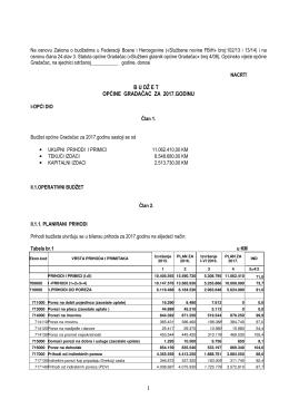 Nacrt Budžeta - Općina Gradačac