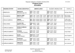 Raspored vježbanja po Gradskim četvrtima