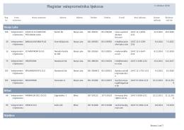 Registar veleprometnika lijekova