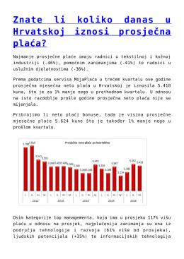 Znate li koliko danas u Hrvatskoj iznosi prosječna plaća?