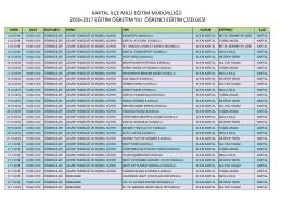 Kartal İlçe Milli Eğitim Müdürlüğü, Öğrenci Seminer Programları