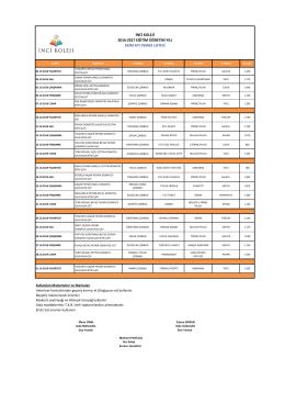 inci koleji 2016-2017 eğitim öğretim yılı ekim ayı yemek listesi