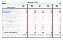 2011 2012 2013 2014 2015 yılı yılı yılı yılı yılı üretim maliyeti
