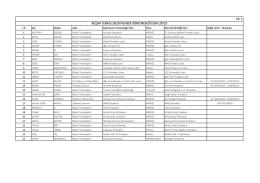 1 bilişim teknolojileri rehber öğretmenliği isim listesi