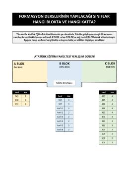 formasyon derslerinin yapılacağı sınıflar hangi blokta ve hangi katta?