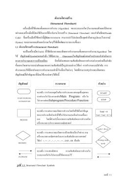 บทที่ 2 ขั้นตอนการทำงาน ( Algorithm)