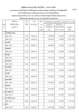 ส ำนักงำน 1 กรุงเทพมหานคร สพม. เขต 1 6990200 220500 7210700 สพม