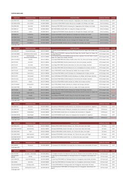 daftar agen laku