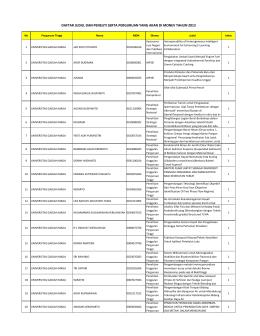 daftar judul dan peneliti serta perguruan yang akan di monev tahun