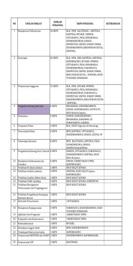 SKPD dilingkungan Pemerintah Provinsi Jawa Tengah