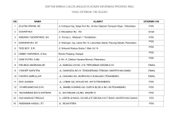 daftar berkas calon anggota komisi informasi