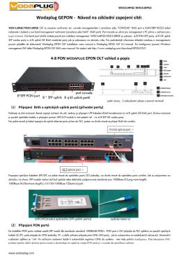 Wodaplug GEPON - Návod na základní zapojení sítě:
