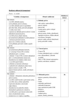 Dodatek k ŠVP 1. až 4. ročník