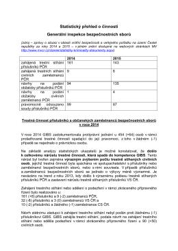 Trestná činnost příslušníků BS v letech 2014 a 2015