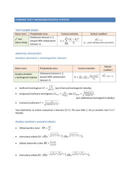 Vybrané testy neparametrických hypotéz