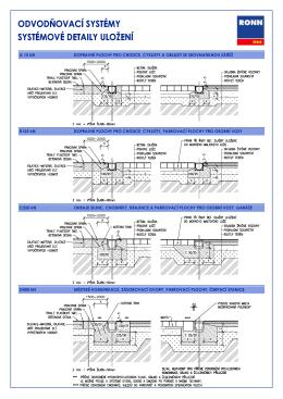 Detaily uložení žlabů - pdf