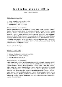Výsledková listina 39. ročníku Nučické stezky