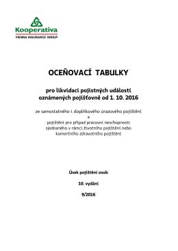Oceňovací tabulky pro ostatní pojištění