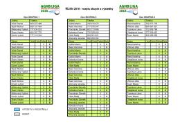 ŘÍJEN 2016 - rozpis skupin a výsledky