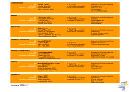 Liste des circonscriptions