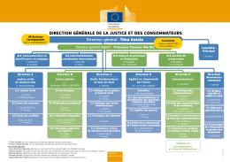 DIRECTION GÉNÉRALE DE LA JUSTICE ET DES